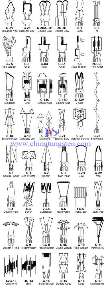 tungsten filament shapes